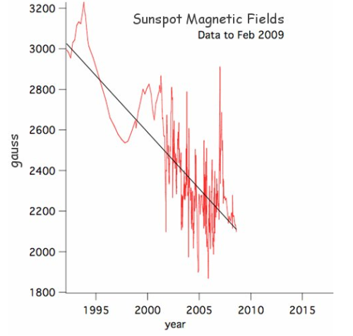 000000000000000000000000000000000000=============================manchas_solares